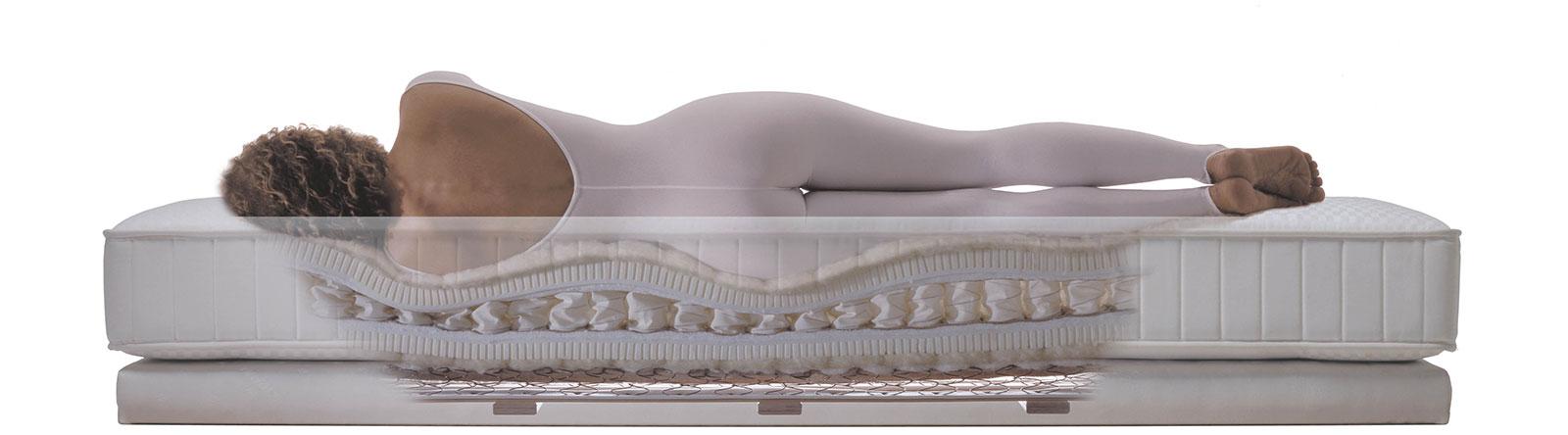 schramm-matratze